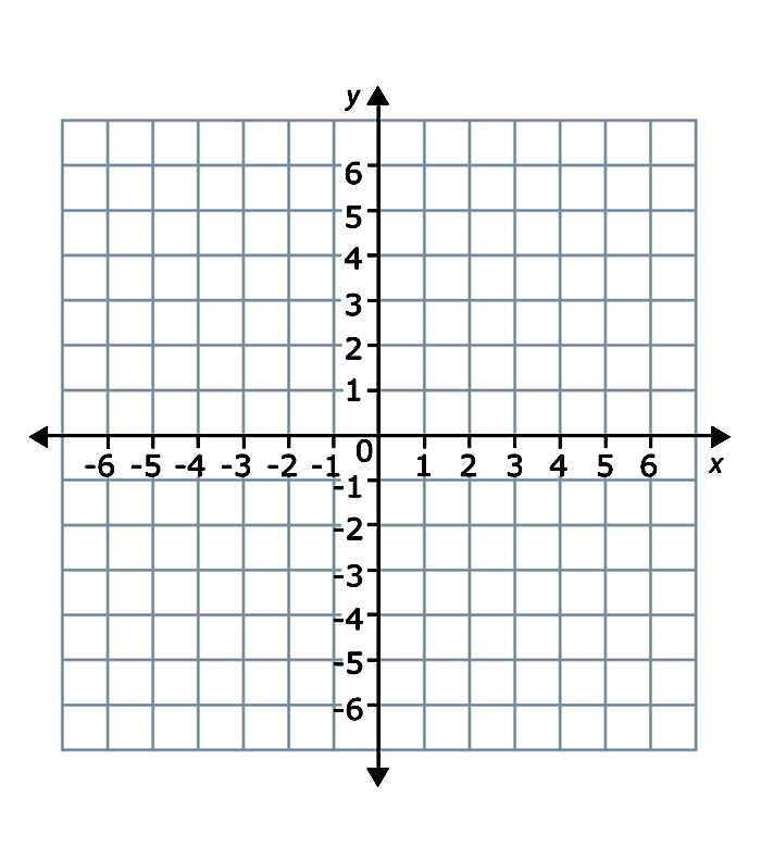 mathbits graph paper