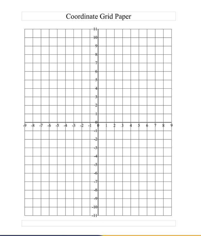 picture about Polar Graph Paper Printable referred to as 5+ Totally free Pattern of Coordinate Graph Paper Templates No cost