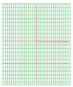 Cartesian Plane Graph Paper