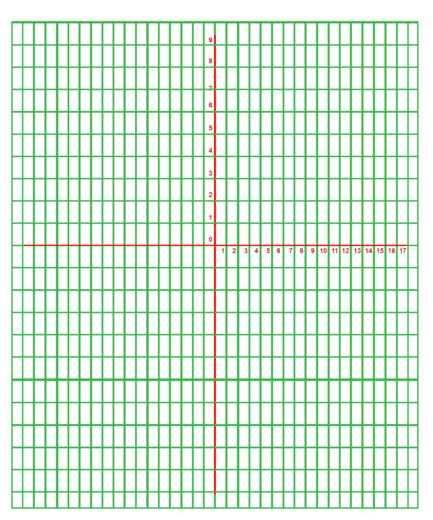 Cartesian Plane Graph Paper