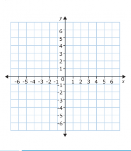 Interactive Graph Paper With Axis