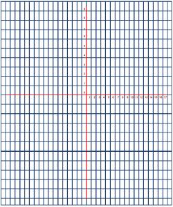 Trig Graph Paper Printable